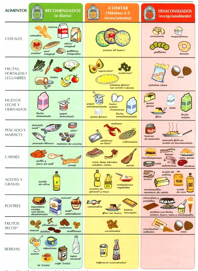 alimentos-ideales-para-combatir-el-colesterol-alto