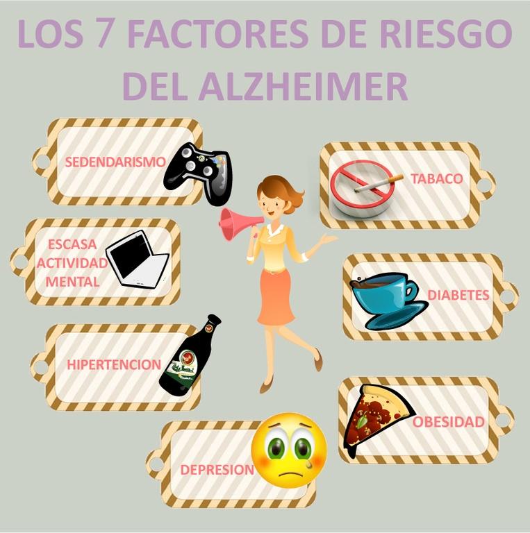 remedios-naturales-para-el-alzheimer-hierbas-e-infusiones-factores-de-riesgo
