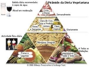 pira-vegetariana.jpg
