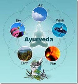 photos ayurveda1
