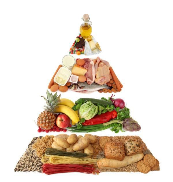 Las mejores dietas para el yoga piramide de alimentacion
