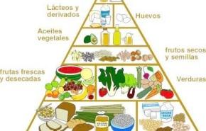 3 Mitos sobre dietas vegetarianas