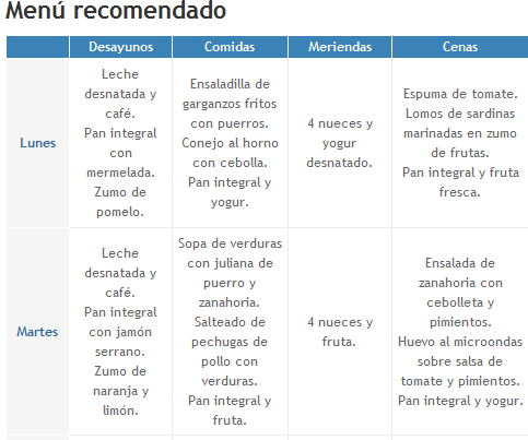 La Dieta para bajar el Colesterol - ViviendoSanos.com