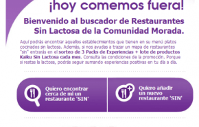 Guía Restaurantes Sin lactosa