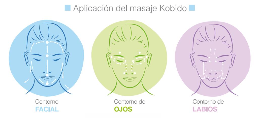 masaje-kobido-beneficios-del-lifting-japones-como hacer-el-masaje