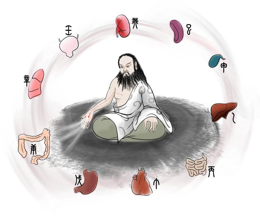 medicina-china-tradicional-que-es-y-para-que-sirve-ley-de-los-cinco-elementos