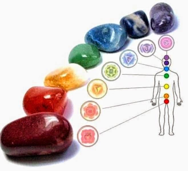 gemas-propiedades-beneficios-y-usos-gemas-y-chakras