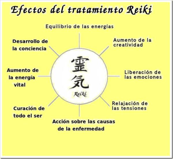 Las bases del Reiki: términos, chakras y símbolos - World Health ...
