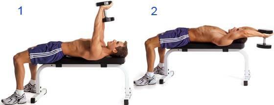 los-mejores-ejercicios-para-pectorales-pull-over