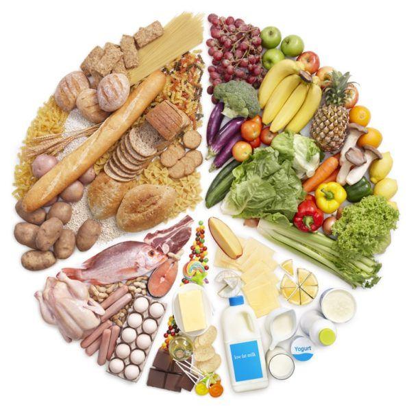 Pancreatitis aguda dieta equilibrio nutricional saludable