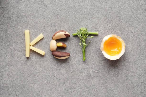 ¿Que es la dieta Keto? Beneficios y los efectos..